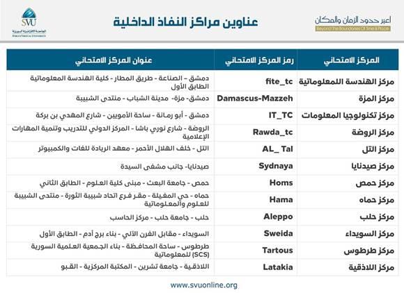 اختبار اللغة الانكليزية لانتقاء مدرسين وأعضاء هيئة علمية لمركز المتميزين